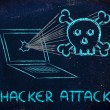 Malware threats and internet security, skull and pc — Stock Photo #40409893