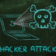 Malware threats and internet security, skull and pc — Stock Photo #40409959
