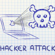 Malware threats and internet security, skull and pc — Stock Photo #40410235