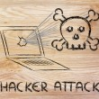 Malware threats and internet security, skull and pc — Stock Photo #40410491