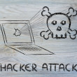 Malware threats and internet security, skull and pc — Stock Photo #40410595