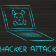 Malware threats and internet security, skull and pc — Stock Photo #40411061
