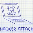 Malware threats and internet security, skull and pc — Stock Photo #40411131