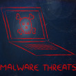 Malware threats and internet security, skull and pc — Stock Photo #40412139