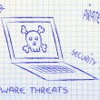 Malware threats and internet security, skull and pc — Stock Photo #40413049
