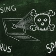 Malware threats and internet security, skull and pc — Stock Photo #40413385