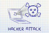 Malware threats and internet security, skull and pc — Foto Stock