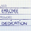 User Employee, password Dedication — Stock Photo #40812291