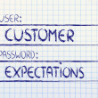Stock Photo: User Customer, password Expectations