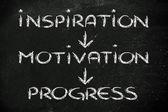 Business vision: inspiration, motivation, progress, success — Photo
