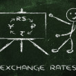 Stock Photo: Blackboard & BRICS countries exchange rates
