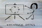 Blackboard & currency exchange rates: euro, dollar, yen, pound — Stock Photo