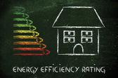 Home energy efficiency ratings — Stock Photo