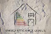 家庭能源效率等级 — 图库照片