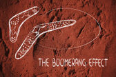 The boomerang effect — Stock Photo