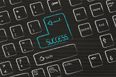 Computer keyboard with special key: success — Stock Photo