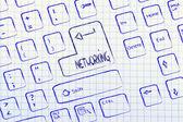 特別なキーを持つコンピューターのキーボード: ソーシャルネットワー キング — ストック写真