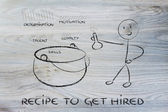 Recipe to get hired — Stock Photo