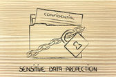 Privacy and confidential information portection — Stock Photo