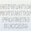 Inspiration, motivation, progress, success writing with glowing — Stock Photo