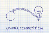 Unfair competition, emprisoning ideas — Stock Photo
