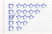Evaluation and feedback on customer service performances — ストック写真