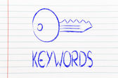 Keywords, searches and internet  — Foto de Stock