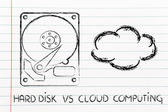 Hard disks or cloud storage — Photo