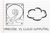 Hard disks or cloud storage — 图库照片