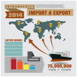 Import and export — Vector de stock #35704521
