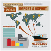 Import and export — Stock Vector