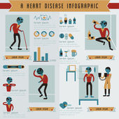 A heart disease info graphic — Stock Vector