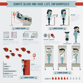 Donate blood and save life info graphics — Stock Vector