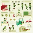Liver cancer set and info graphic — Stock Vector