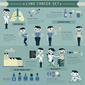 Lung cancer set and info graphics — Stock Vector