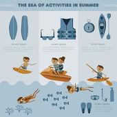 The sea of activities in summer vector set — Stock Vector