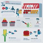 GMOs infographics vector — Stock Vector