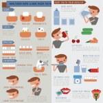 Постер, плакат: Healthier gums and healthier teeth Infographic