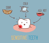 Comics about sensitive teeth. — 图库矢量图片