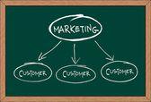 """marketing"" — Stock Vector"