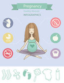 Woman pregnancy healthy lifestyle infographics — Stock Vector