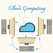 Cloud computing, laptops vector. — Stock Vector