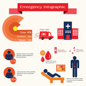 Emergency infographic,medical concept. — Stock Vector