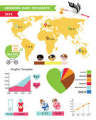 Detailed baby infographic. — Stock Photo