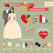 Wedding invitation in infographic style.Retro wedding wear — Photo