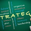 Strategy business plan — Stock Photo