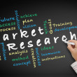 Stock Photo: Marketing Research
