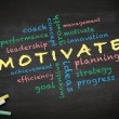 Stock Photo: Motivate concept