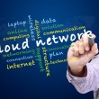 Cloud network concept — Stock Photo