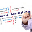 E-mail marketing concept — Stock Photo #41896921